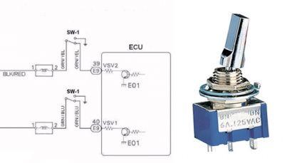 Manuelle Turbo-Steuerung (sequentiell - parallel)