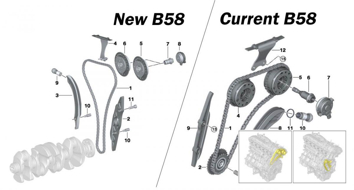 Supra A90 mit neuem B58 Motor und bis zu 388 PS...