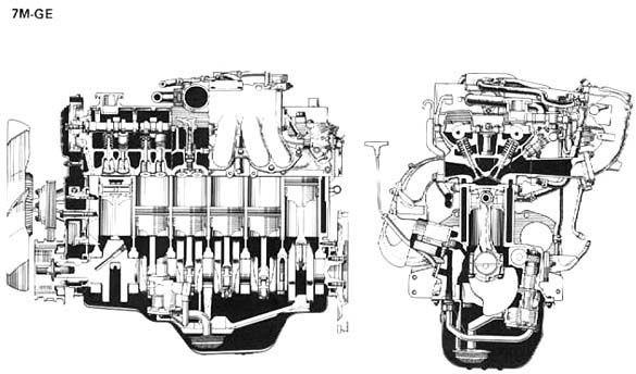 Das Kühlsystem des Toyota Supra MA70