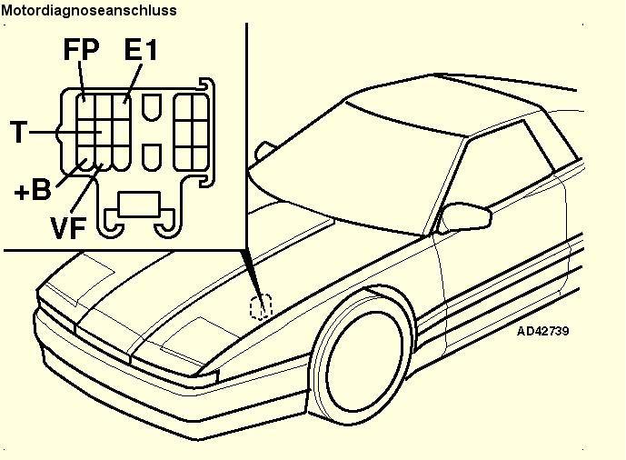 Fehlercode des MK3 Motors auslesen