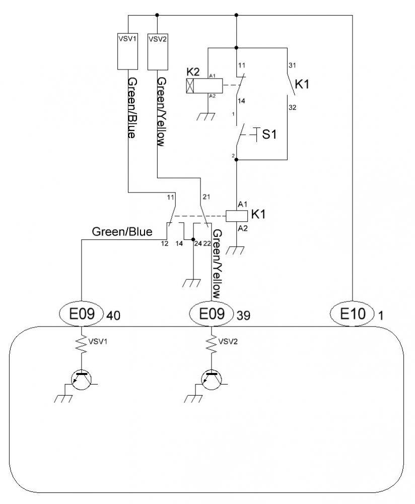 Manuelle Turbo-Steuerung (sequentiell - parallel) - von MK4 auf ...